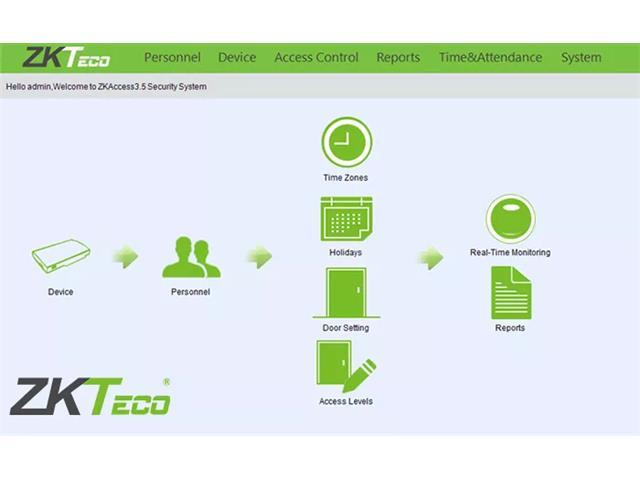 Fingerprint Access Control  ::  Communica Online